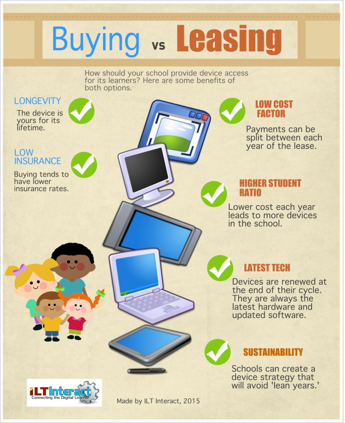 buying vs leasing (3)