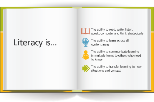 Literacy is image